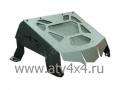 Вынос радиатора (тюнинг) CF-MOTO X6